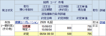 2015060422002928.png